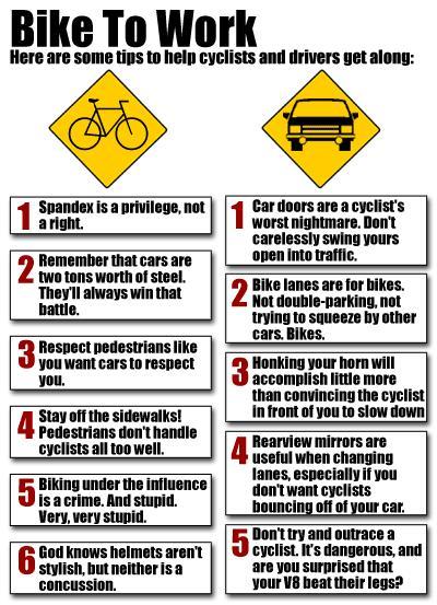 Bike_to_work_sign_400
